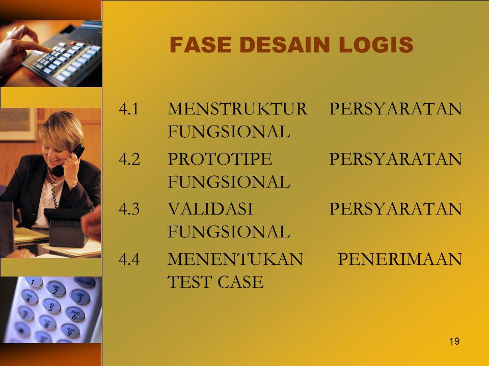 FASE DESAIN LOGIS 4.1 MENSTRUKTUR PERSYARATAN FUNGSIONAL