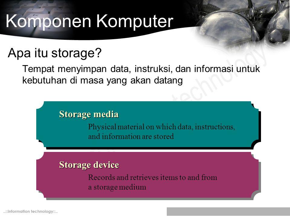 Komponen Komputer Apa itu storage