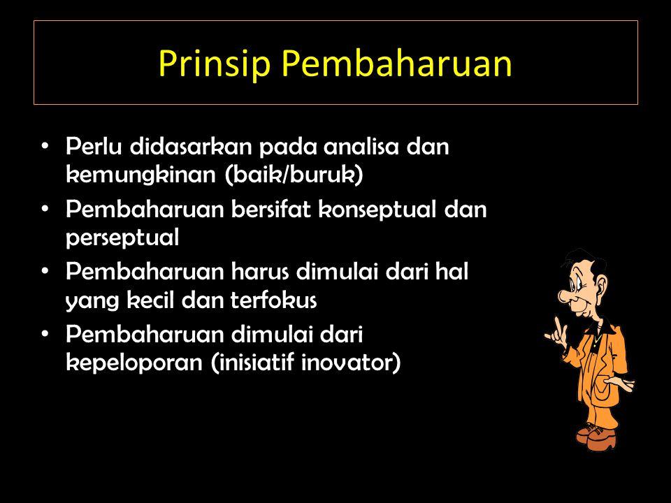 Prinsip Pembaharuan Perlu didasarkan pada analisa dan kemungkinan (baik/buruk) Pembaharuan bersifat konseptual dan perseptual.