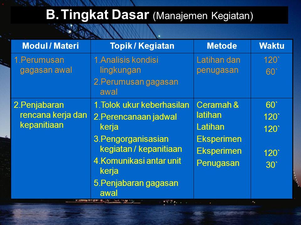 Tingkat Dasar (Manajemen Kegiatan)