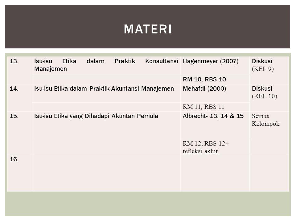 MATERI 13. Isu-isu Etika dalam Praktik Konsultansi Manajemen