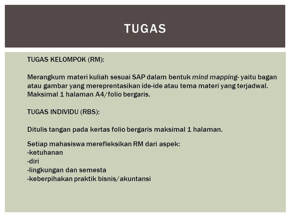 TUGAS TUGAS KELOMPOK (RM):
