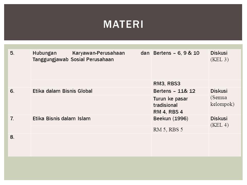 MATERI 5. Hubungan Karyawan-Perusahaan dan Tanggungjawab Sosial Perusahaan. Bertens – 6, 9 & 10. Diskusi.