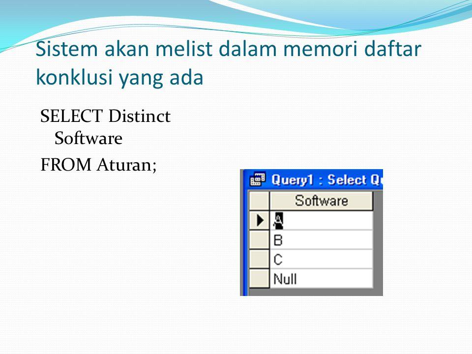 Sistem akan melist dalam memori daftar konklusi yang ada