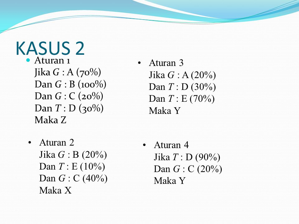 KASUS 2 Aturan 1 Aturan 3 Jika G : A (70%) Jika G : A (20%)