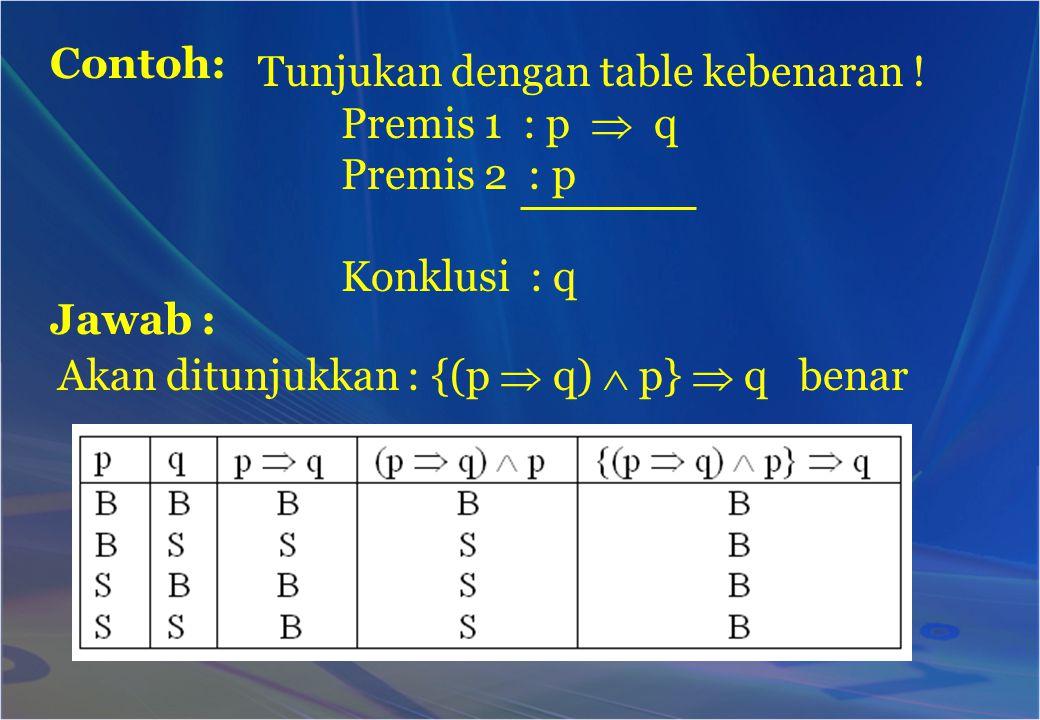 Contoh: Tunjukan dengan table kebenaran ! Premis 1 : p  q. Premis 2 : p. Konklusi : q. Jawab :
