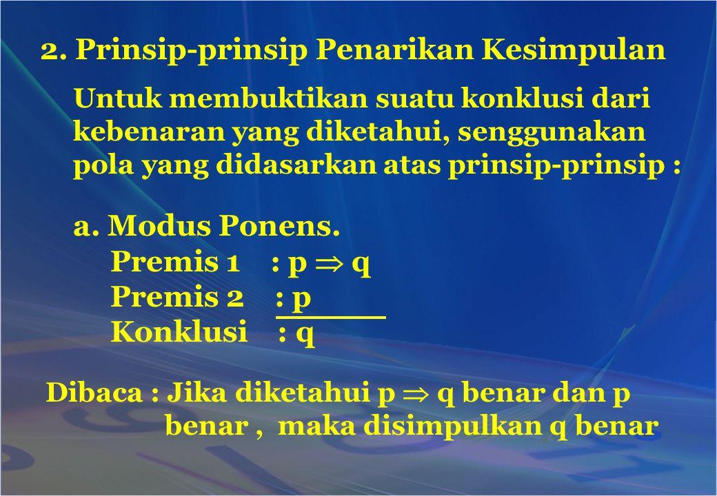 2. Prinsip-prinsip Penarikan Kesimpulan