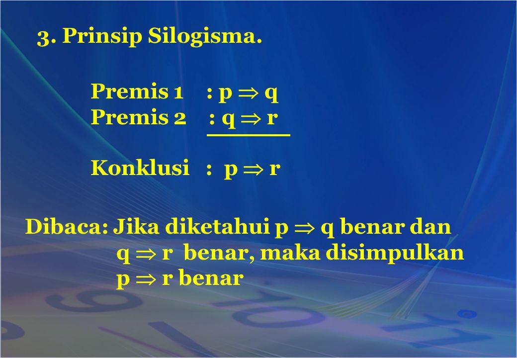 3. Prinsip Silogisma. Premis 1 : p  q. Premis 2 : q  r. Konklusi : p  r. Dibaca: Jika diketahui p  q benar dan.