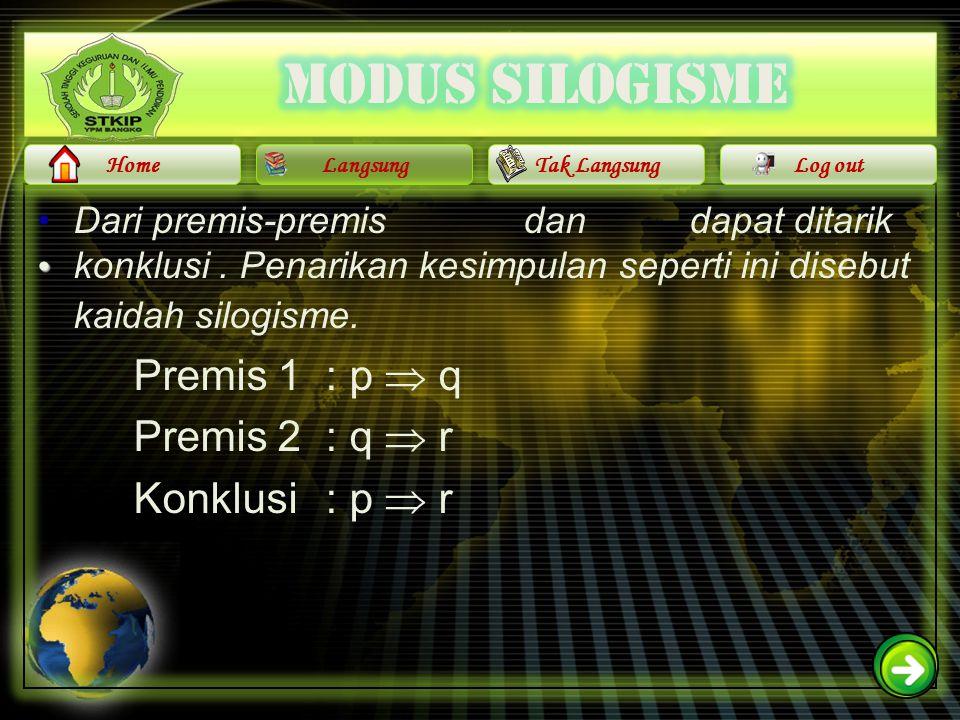 Modus silogisme Premis 1 : p  q Premis 2 : q  r Konklusi : p  r