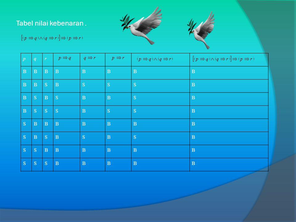 Tabel nilai kebenaran . p q r B S