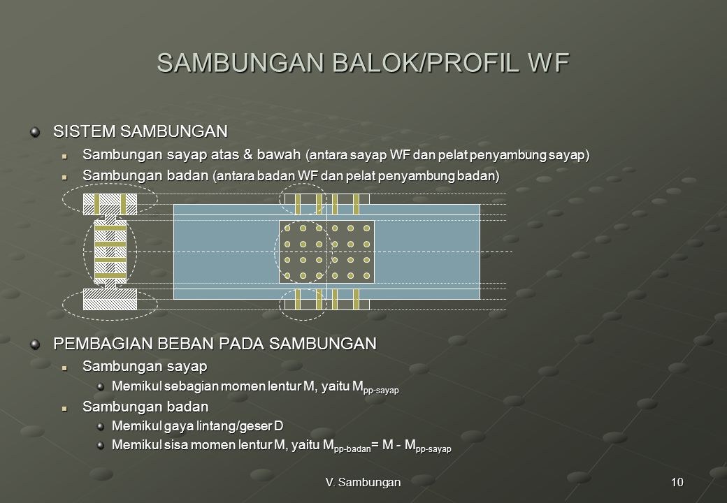 SAMBUNGAN BALOK/PROFIL WF