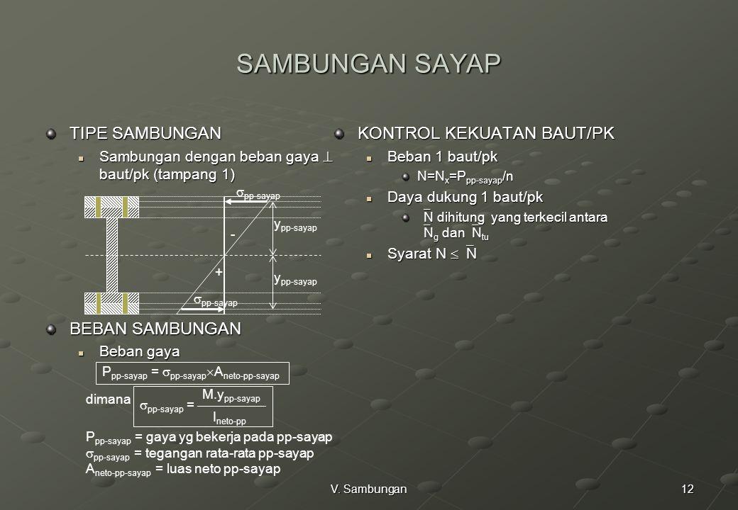 SAMBUNGAN SAYAP TIPE SAMBUNGAN KONTROL KEKUATAN BAUT/PK