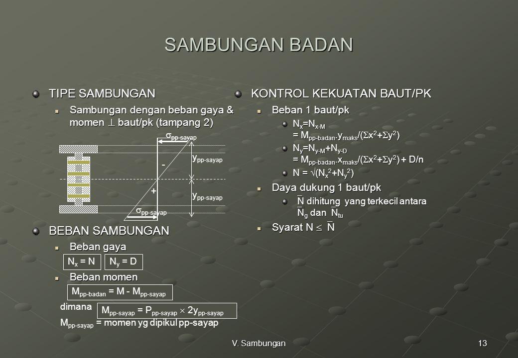 SAMBUNGAN BADAN TIPE SAMBUNGAN KONTROL KEKUATAN BAUT/PK