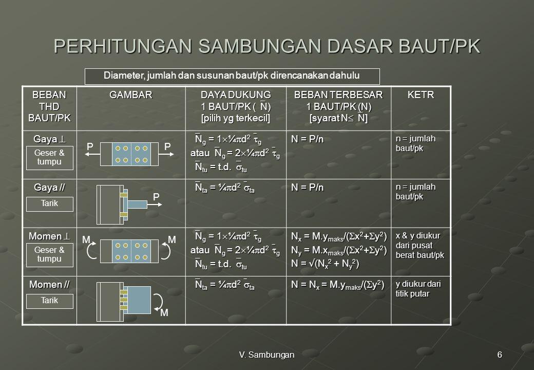 PERHITUNGAN SAMBUNGAN DASAR BAUT/PK