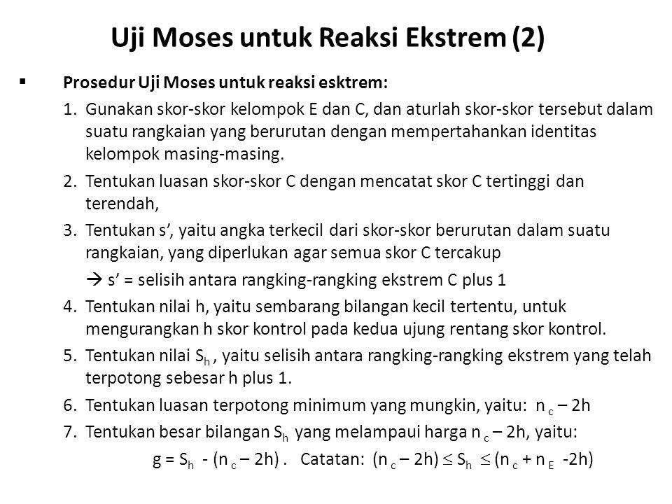 Uji Moses untuk Reaksi Ekstrem (2)