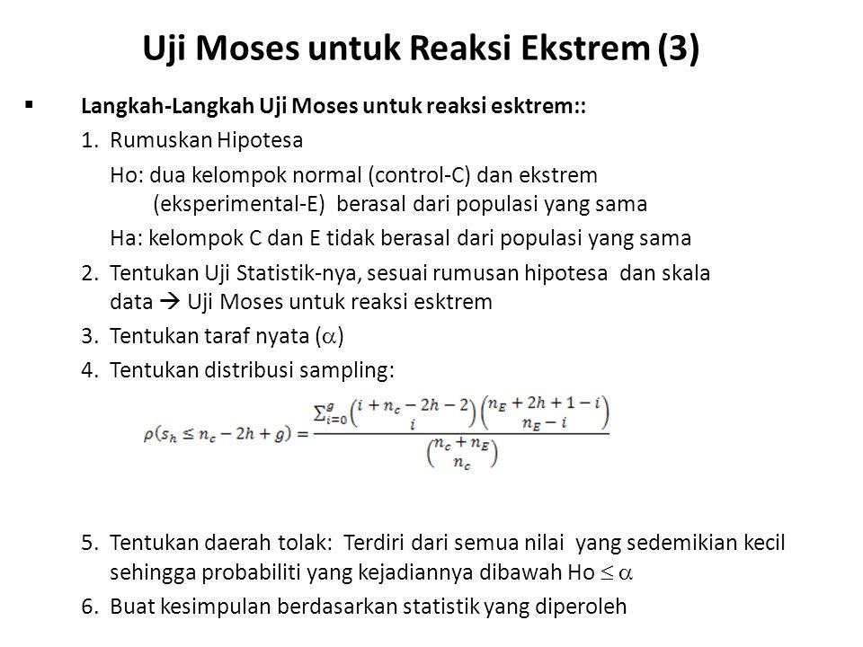 Uji Moses untuk Reaksi Ekstrem (3)