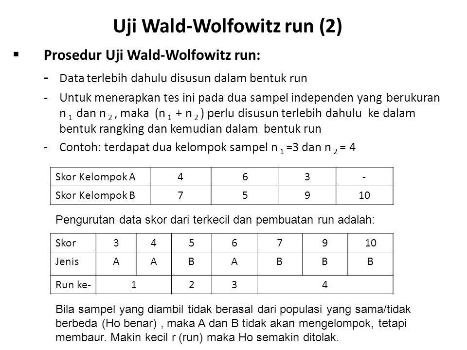 Uji Wald-Wolfowitz run (2)