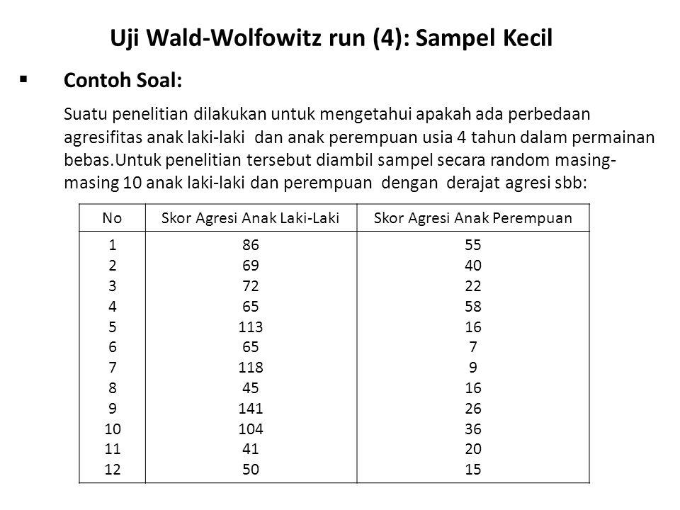 Uji Wald-Wolfowitz run (4): Sampel Kecil