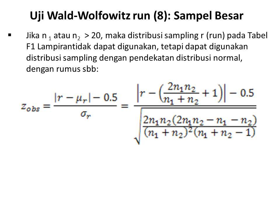 Uji Wald-Wolfowitz run (8): Sampel Besar