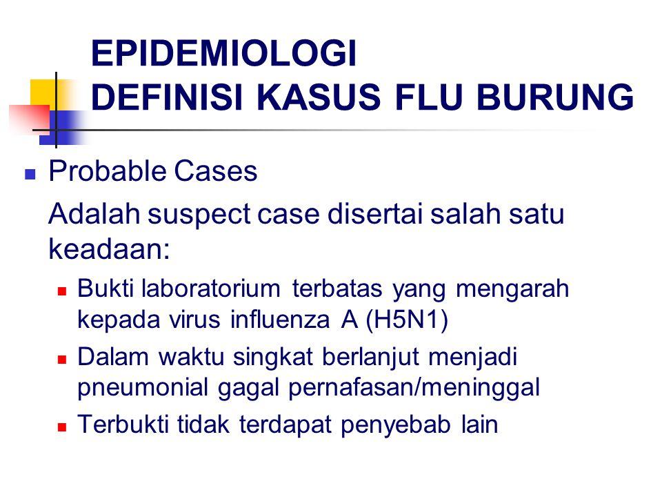 EPIDEMIOLOGI DEFINISI KASUS FLU BURUNG