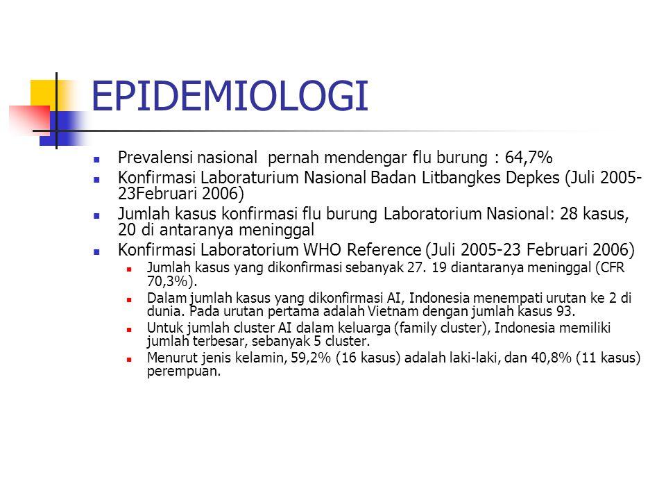 EPIDEMIOLOGI Prevalensi nasional pernah mendengar flu burung : 64,7%