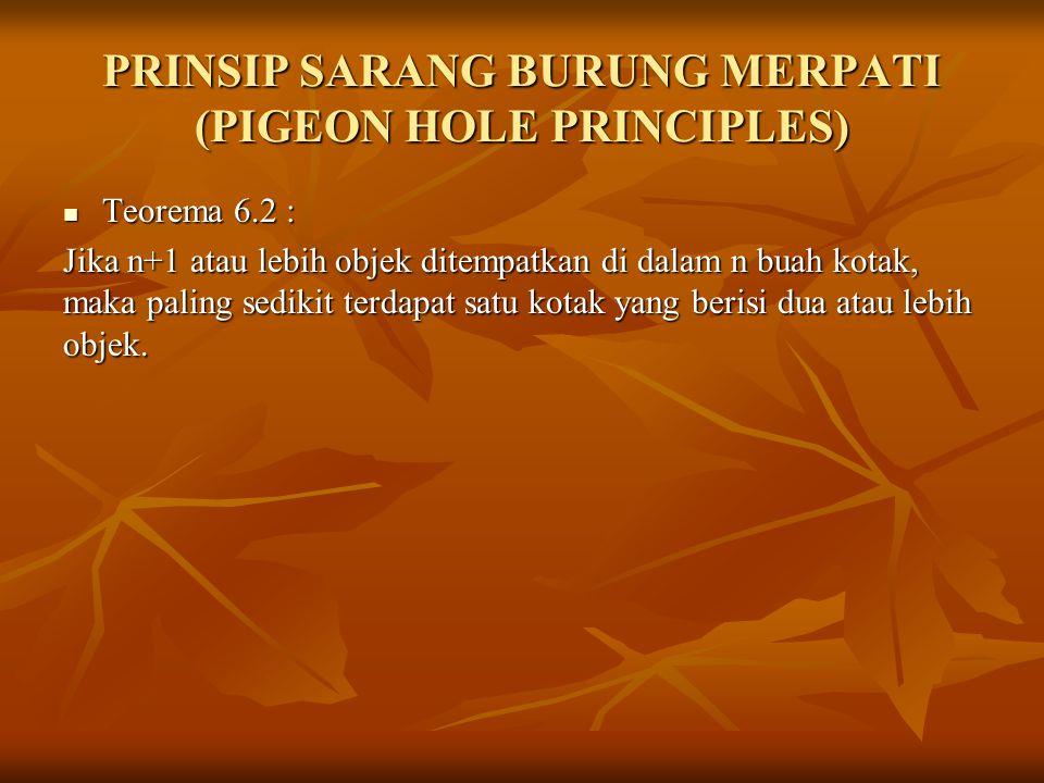 PRINSIP SARANG BURUNG MERPATI (PIGEON HOLE PRINCIPLES)