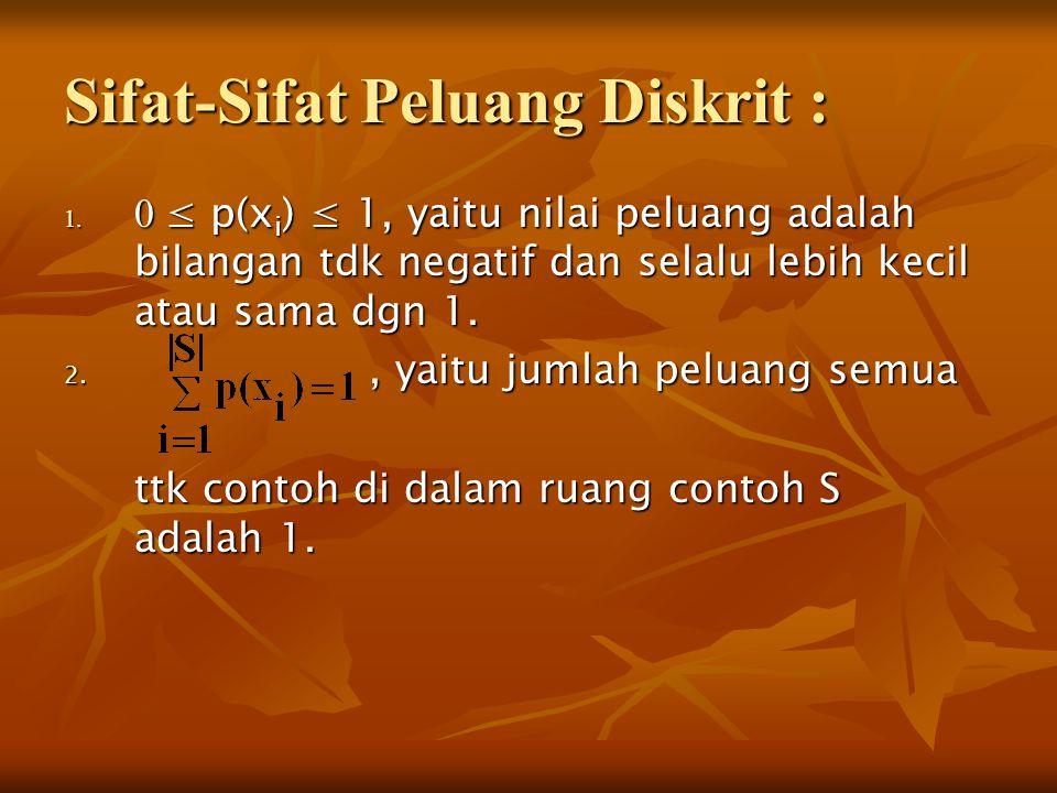 Sifat-Sifat Peluang Diskrit :
