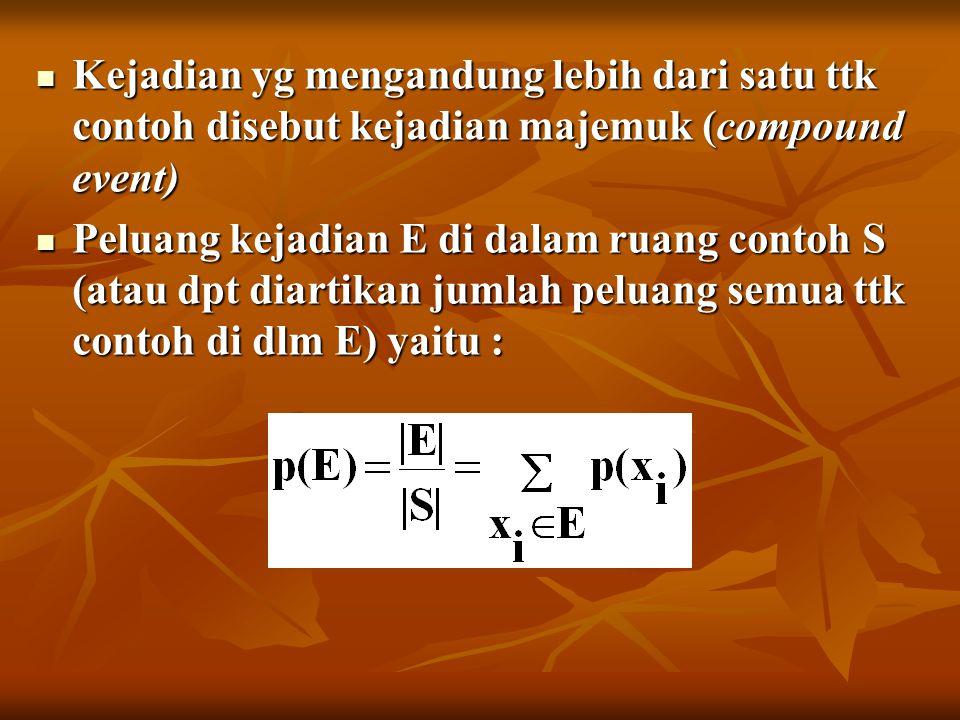 Kejadian yg mengandung lebih dari satu ttk contoh disebut kejadian majemuk (compound event)