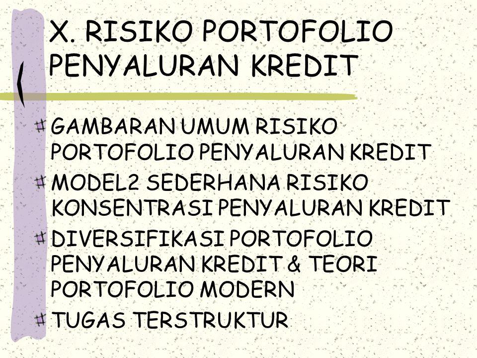 X. RISIKO PORTOFOLIO PENYALURAN KREDIT