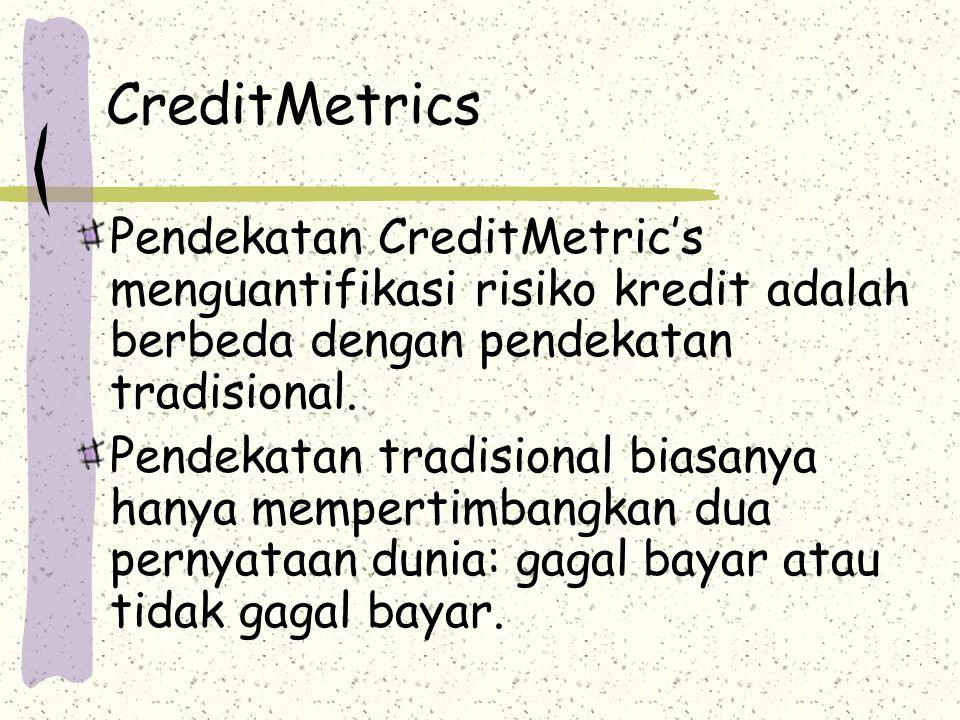 CreditMetrics Pendekatan CreditMetric's menguantifikasi risiko kredit adalah berbeda dengan pendekatan tradisional.