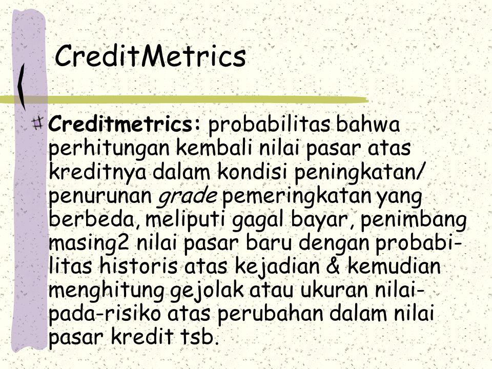 CreditMetrics