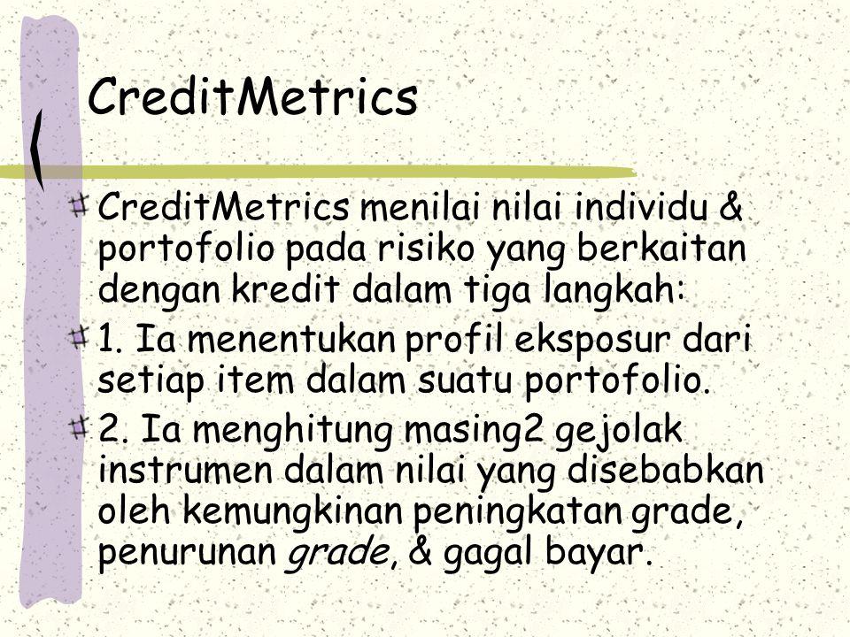 CreditMetrics CreditMetrics menilai nilai individu & portofolio pada risiko yang berkaitan dengan kredit dalam tiga langkah: