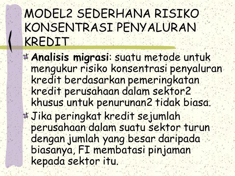 MODEL2 SEDERHANA RISIKO KONSENTRASI PENYALURAN KREDIT