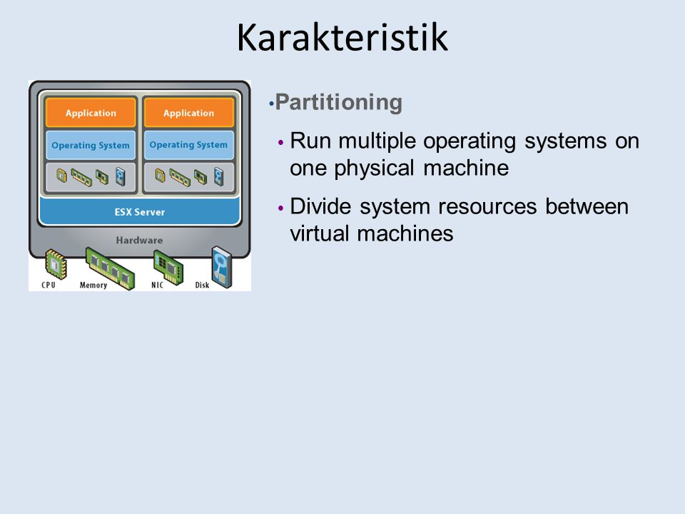 Karakteristik Partitioning