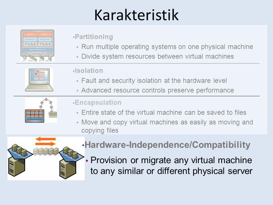 Karakteristik Hardware-Independence/Compatibility