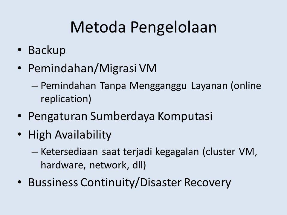 Metoda Pengelolaan Backup Pemindahan/Migrasi VM
