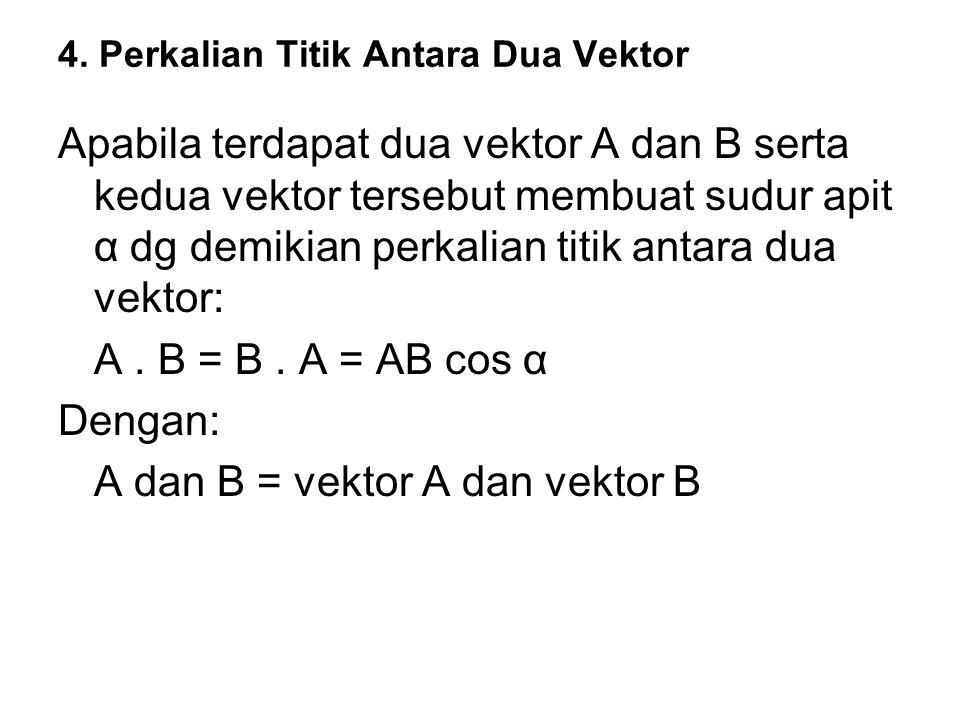 4. Perkalian Titik Antara Dua Vektor