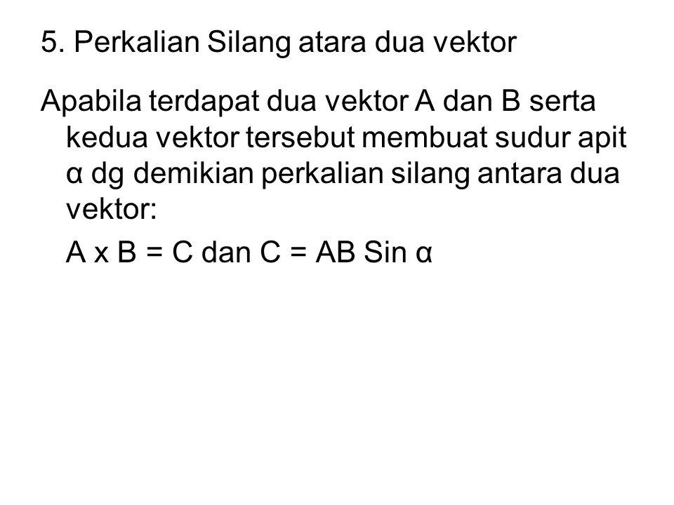 5. Perkalian Silang atara dua vektor