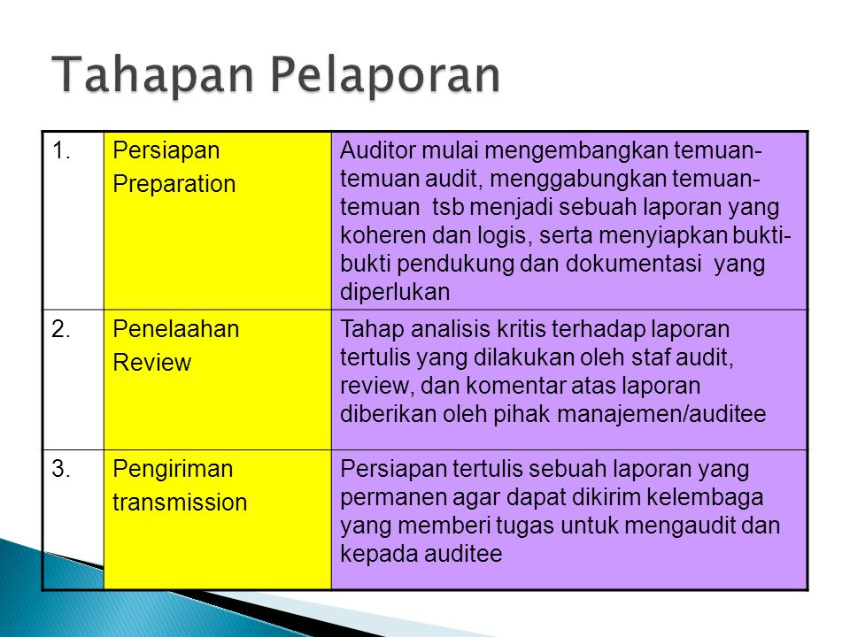 Tahapan Pelaporan 1. Persiapan Preparation