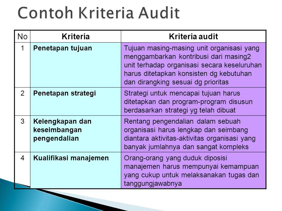 Contoh Kriteria Audit No Kriteria Kriteria audit 1 Penetapan tujuan