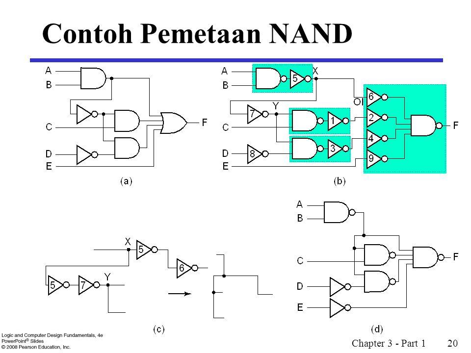 Contoh Pemetaan NAND