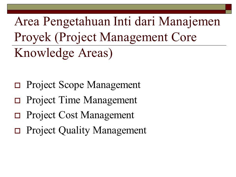 Area Pengetahuan Inti dari Manajemen Proyek (Project Management Core Knowledge Areas)