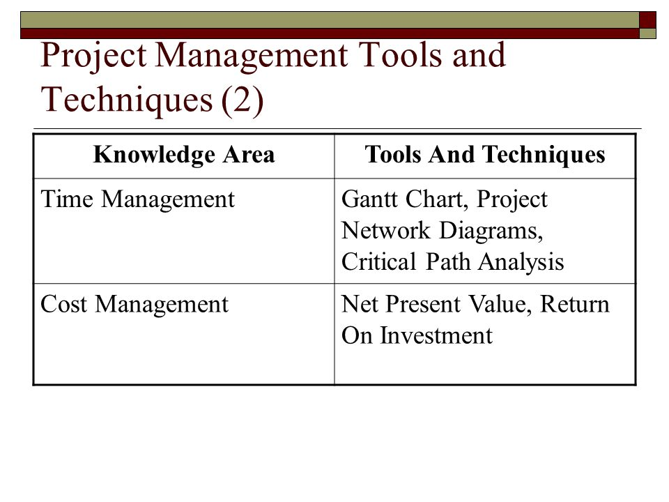 Project Management Tools and Techniques (2)