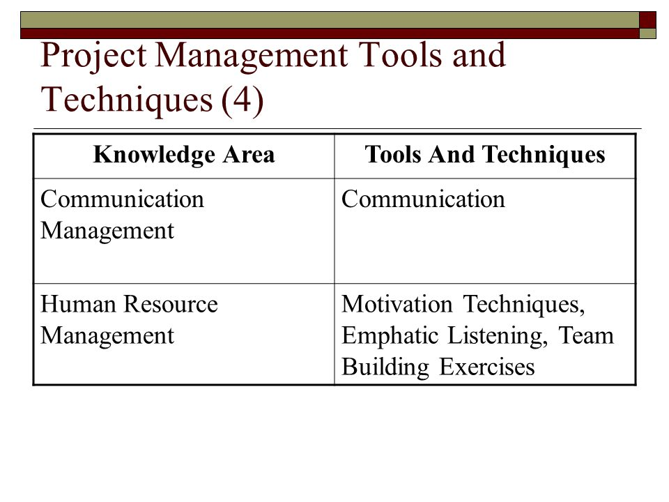 Project Management Tools and Techniques (4)