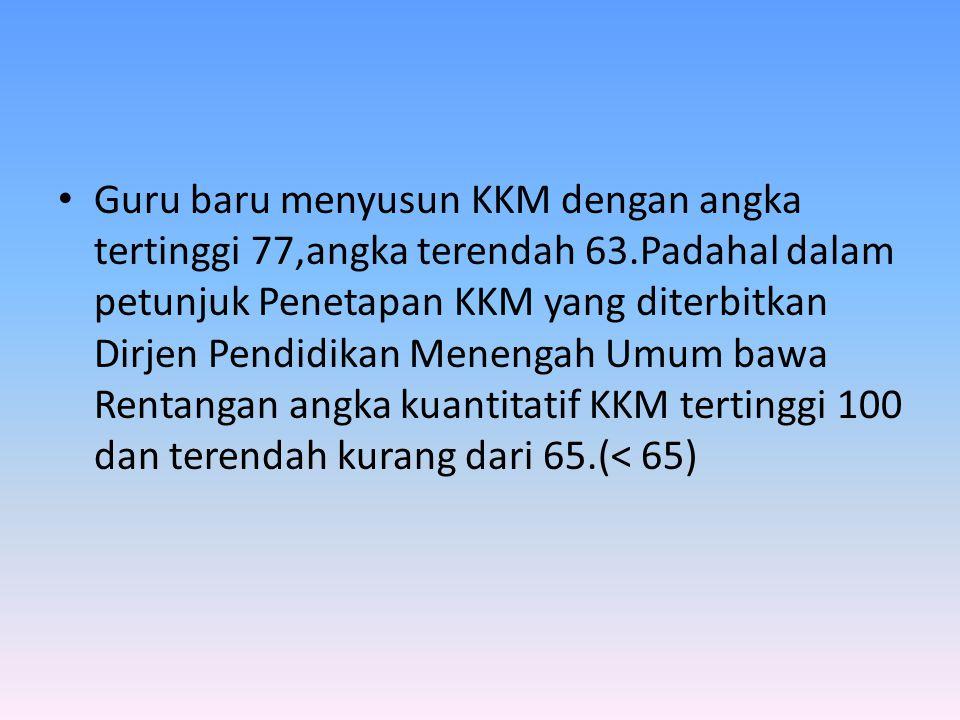 Guru baru menyusun KKM dengan angka tertinggi 77,angka terendah 63