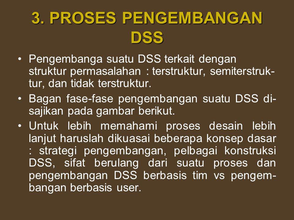 3. PROSES PENGEMBANGAN DSS