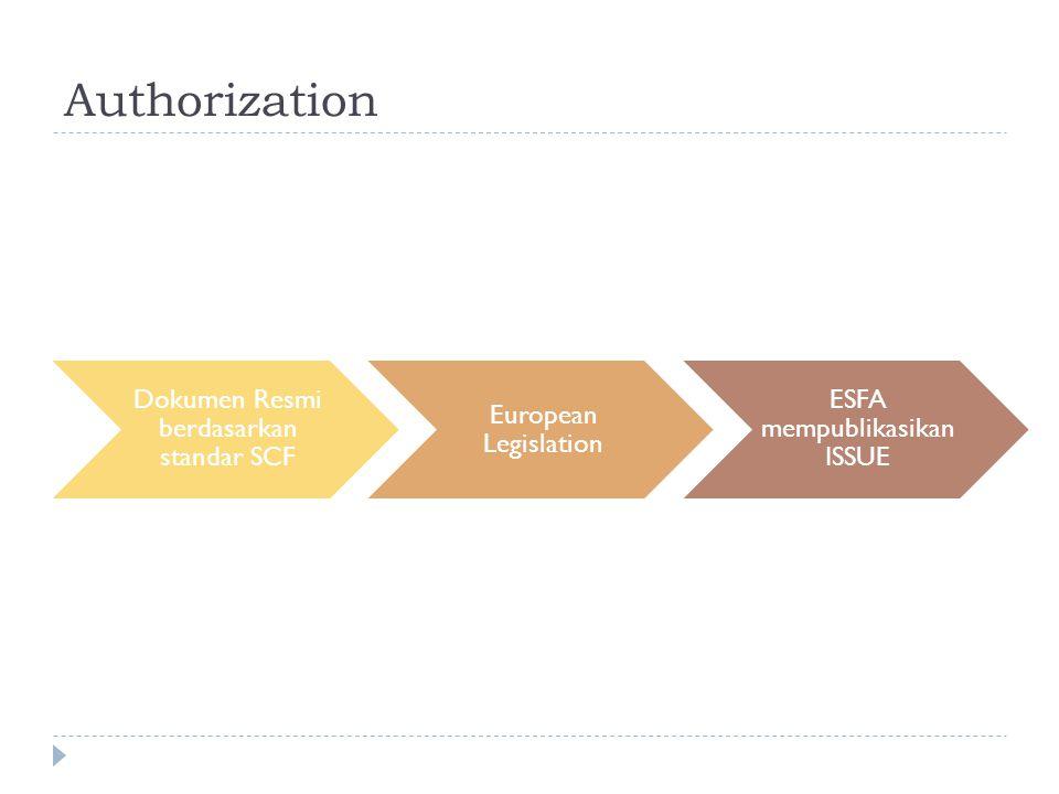 Authorization Dokumen Resmi berdasarkan standar SCF