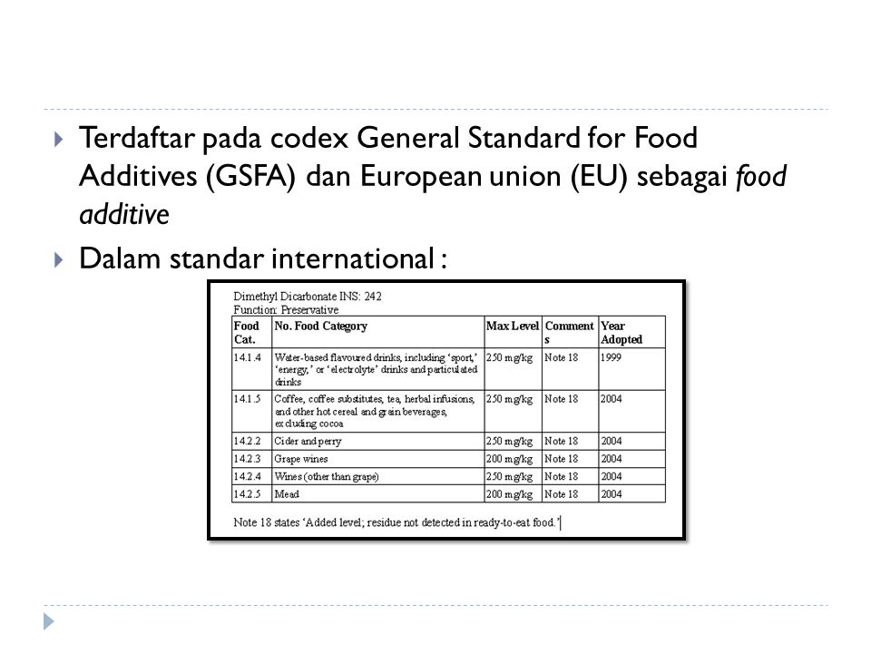 Terdaftar pada codex General Standard for Food Additives (GSFA) dan European union (EU) sebagai food additive