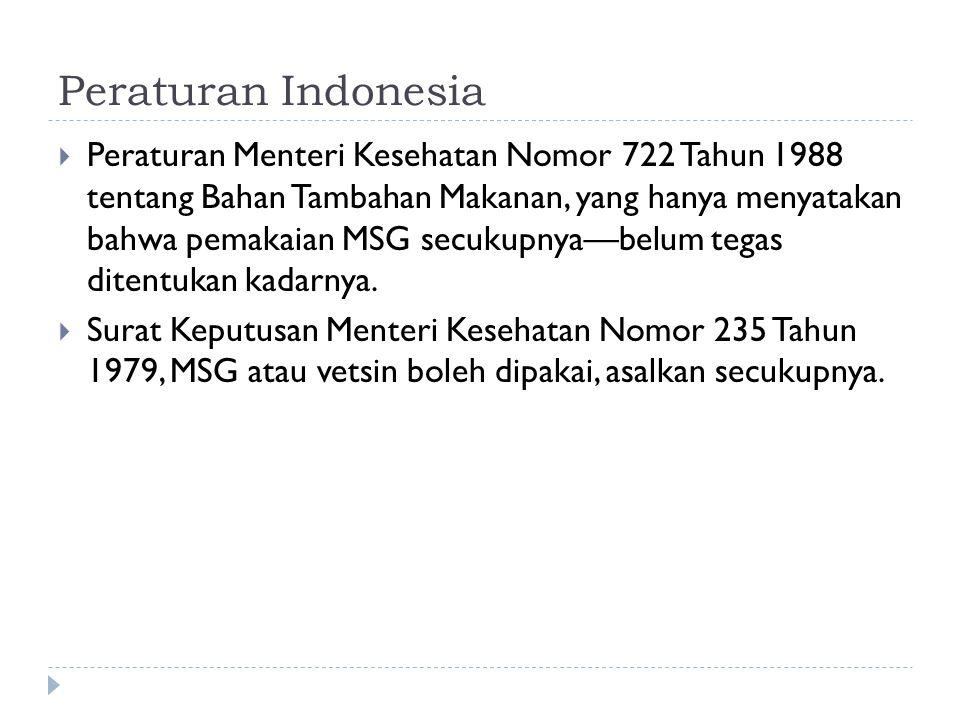 Peraturan Indonesia
