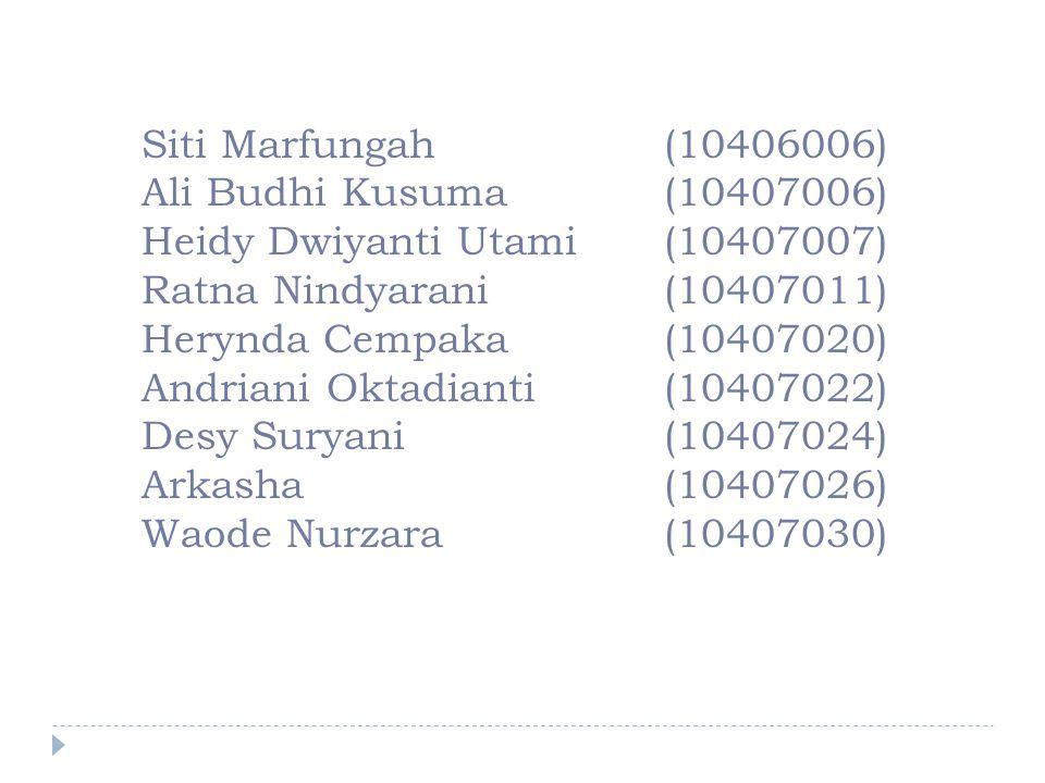 Siti Marfungah (10406006) Ali Budhi Kusuma (10407006) Heidy Dwiyanti Utami (10407007) Ratna Nindyarani (10407011)